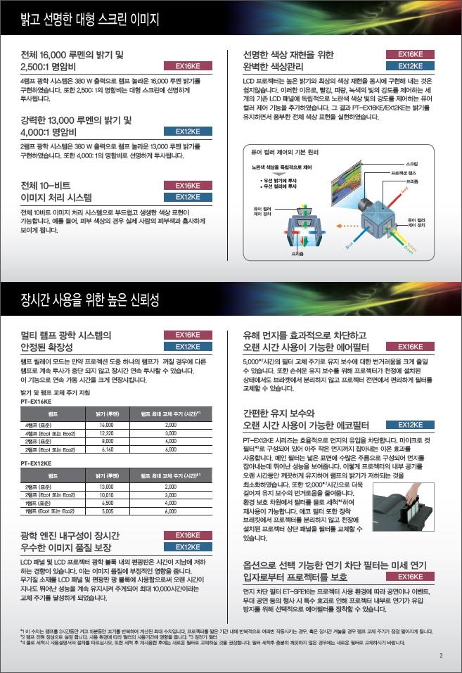 PT-EX16KE 2.jpg